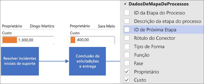 Aplicar Gráficos de Dados para o Diagrama do Visualizador de Dados do Visio