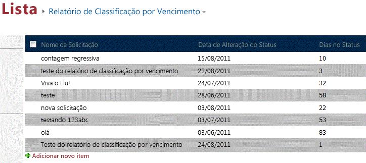 Relatório de vencimentos exibindo dados de teste