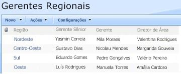 Lista personalizada de Gerentes regionais