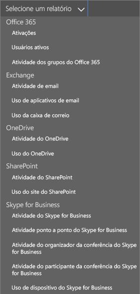 Relatórios específicos do Office 365 disponíveis