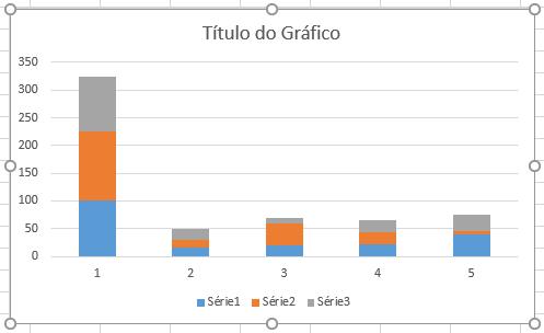 O gráfico padrão com colunas empilhadas