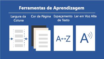 Quatro ferramentas de aprendizagem disponíveis que tornam os documentos mais legíveis