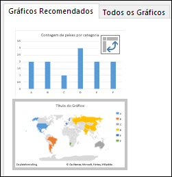 Categoria recomendada do gráfico de mapa do Excel