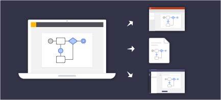 Um diagrama do Visio sendo exportado para diferentes aplicativos