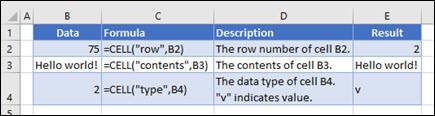 Exemplos de função CÉL