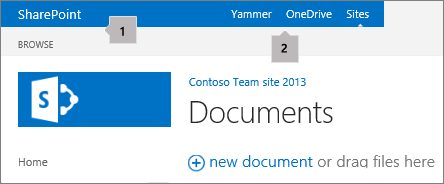 Canto superior esquerdo do SharePoint 2013