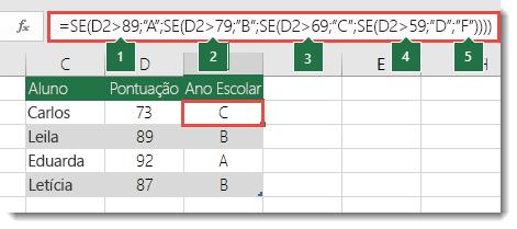 """Instrução SE aninhada complexa – A fórmula em E2 é =SE(B2>97;""""A+"""";SE(B2>93;""""A"""";SE(B2>89;""""A-"""";SE(B2>87;""""B+"""";SE(B2>83;""""B"""";SE(B2>79;""""B-"""";SE(B2>77;""""C+"""";SE(B2>73;""""C"""";SE(B2>69;""""C-"""";SE(B2>57;""""D+"""";SE(B2>53;""""D"""";SE(B2>49;""""D-"""";""""F""""))))))))))))"""
