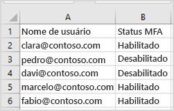 arquivo de exemplo CSV de atualização em massa