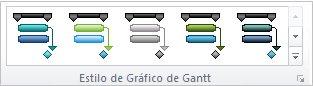 Gráfico do grupo de estilos do Gráfico de Gantt