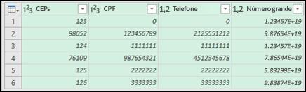 Power Query - dados depois de converter em texto