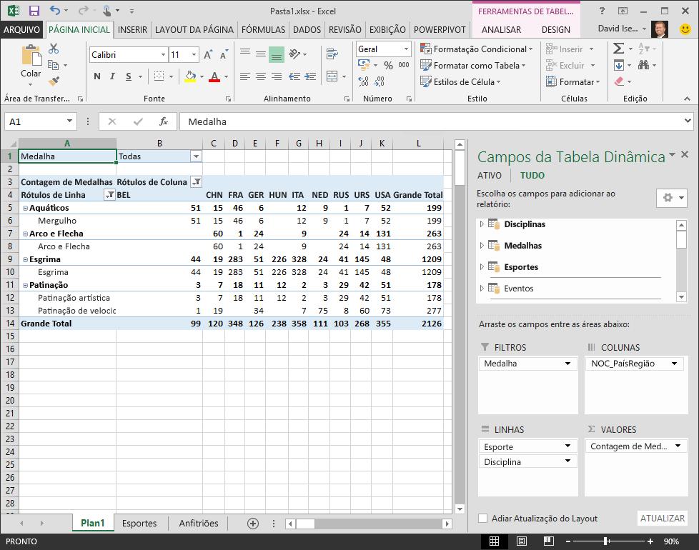 Tabela dinâmica com ordenação corrigida