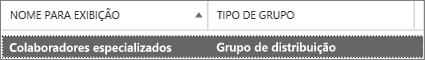 Selecione um grupo de distribuição de página grupos