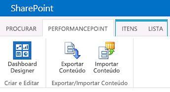 A faixa de opções para a página de conteúdo do PerformancePoint em um site da Central de BI