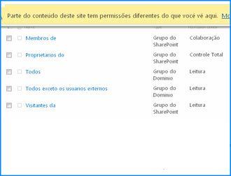 Captura de tela de uma página de Permissões de Site no SharePoint Online. A barra de mensagens na parte superior está realçada para exibir que indica que alguns grupos não herdaram as permissões do site pai.