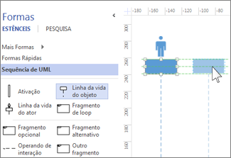 Linha da vida da Sequência de UML