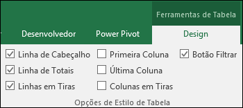 Imagem da opção Ferramentas da Tabela na Faixa de Opções quando uma célula da tabela é selecionada