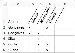 Exemplo de títulos de coluna inclinados