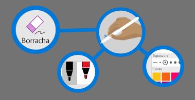 quatro círculos: um com uma borracha, um com uma mão segurando uma caneta, um com uma paleta de cores e um com duas canetas