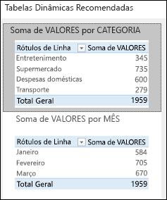 Diálogo de Tabelas Dinâmicas Recomendadas do Excel
