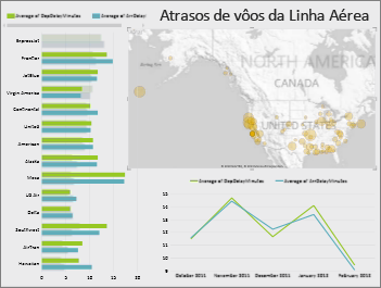 Planilha do Power View que utiliza os dados do Windows Azure com mapa, barra e gráfico de linhas