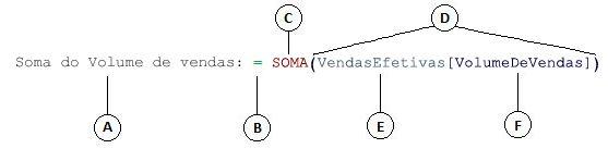 Fórmula da coluna calculada