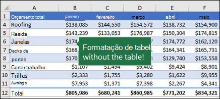 Imagem de uma tabela com Azul, Estilo de Tabela, Média 2 convertida em um intervalo e manutenção da formatação de tabela