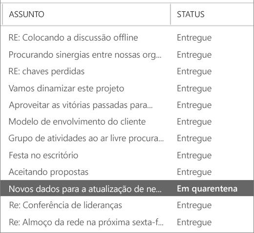 Captura de tela mostrando um exemplo de resultados de rastreamento de mensagens.