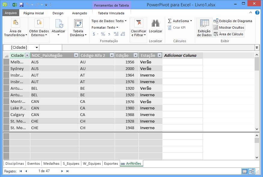 Todas as tabelas são exibidas no PowerPivot
