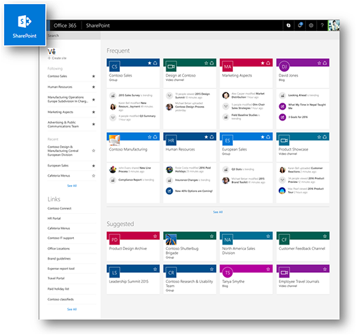 Home page do SharePoint Online moderna