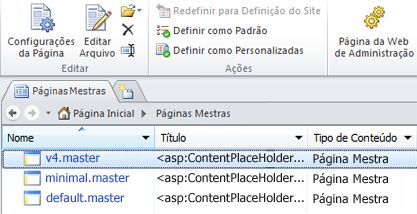 páginas mestras do sharepoint 2010