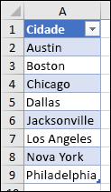 Tabela do Excel usada como uma fonte da Lista de Validação de Dados