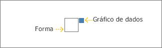 A caixa cinza é a forma e a caixa azul é o gráfico de dados