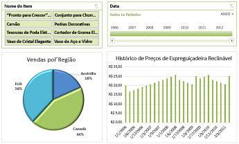 Exemplo de um painel de controle de serviços do Excel