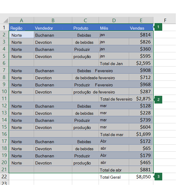 Uma seleção de dados pronta para criar um grupo externo