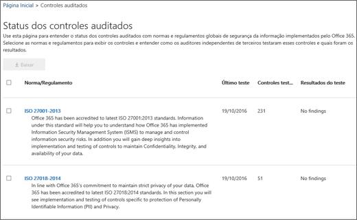 Mostra a tela de controles auditados da Garantia de serviço.