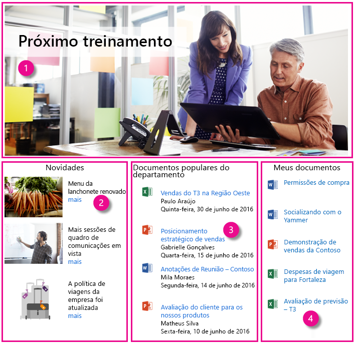 Home page do exemplo da intranet com quatro CSWPs