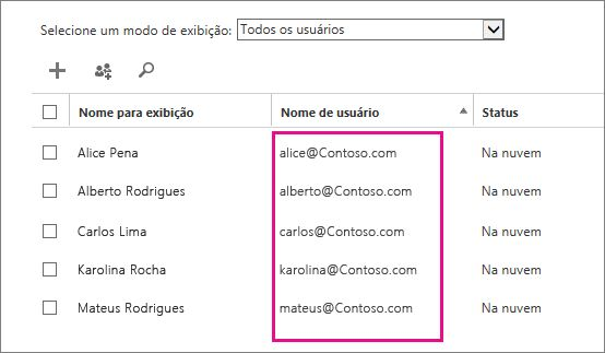 Coluna de Nome de Usuário no Centro de administração do Office 365.