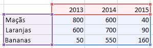 Cor especificada para as barras individuais