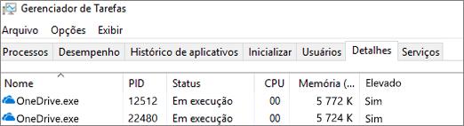 Captura de tela do Gerenciador de tarefas mostrando OneDrive. exe