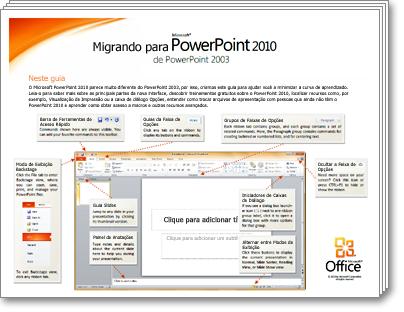 Miniatura do Guia de Migração do PowerPoint