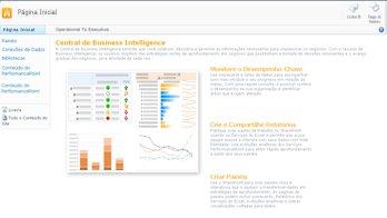 A Central de Business Intelligence, que contém informações e links úteis para que você possa começar