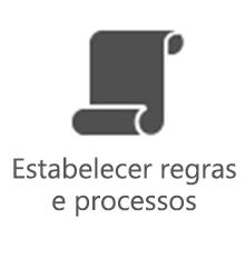 PMO - Estabelecer regras e processos