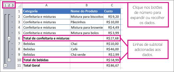Exemplo de subtotais, mostrando subtotais e números para clicar para expandir e recolher dados