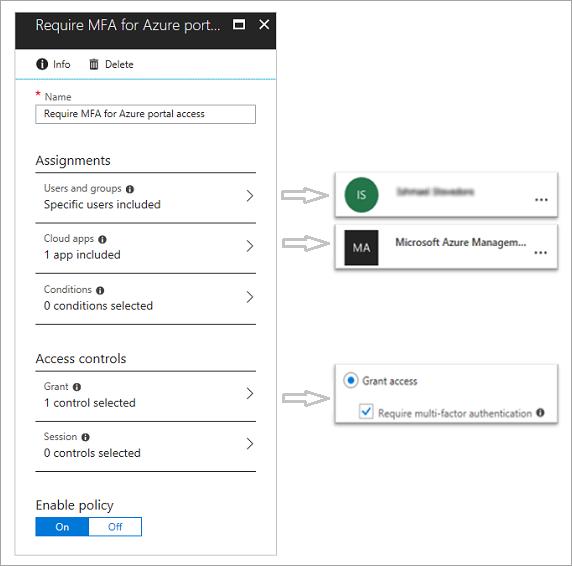 Exigir autorização de vários fator para um usuário, ao acessar o portal de gerenciamento do Azure