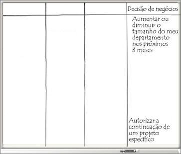 Quadro de Comunicações com a coluna Decisão de Negócios e uma lista de decisões de negócios
