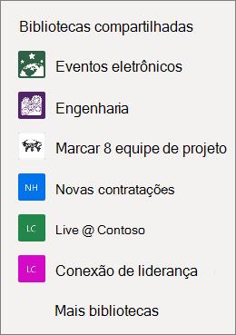 Uma captura de tela do botão Ir para sites no site do OneDrive.