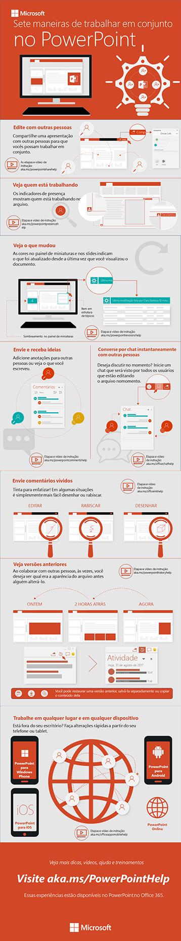 Maneiras de trabalhar em conjunto no infográfico do PowerPoint