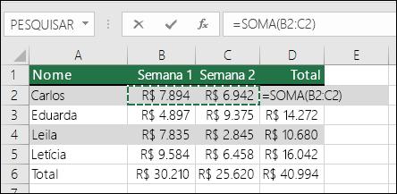 A célula D2 mostra a fórmula de Soma AutoSoma: =SOMA(B2:C2)