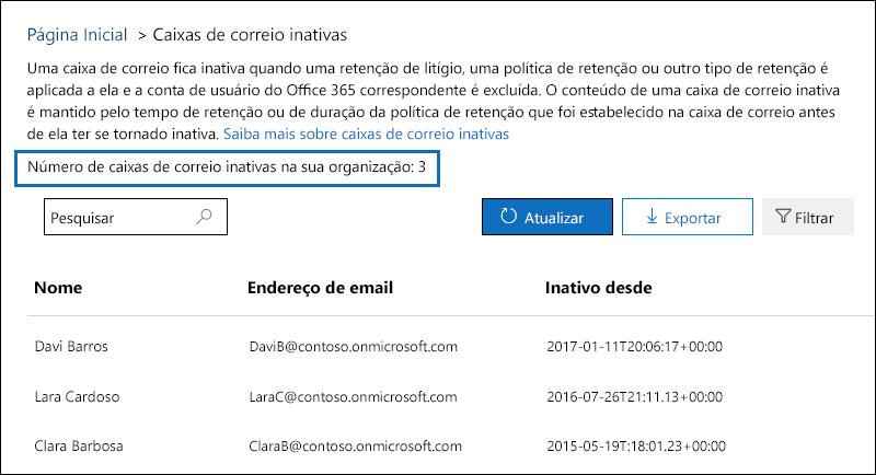 Uma lista de todas as caixas de correio inativas em sua organização será exibida
