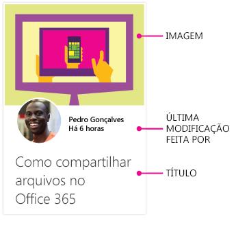 Cartão de conteúdo do Delve para Android